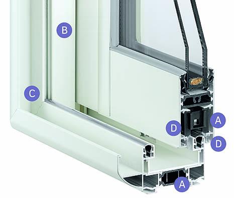 Haute technicité de la fenêtre Tryba (fenêtre en imposte, coulissante, etc…).